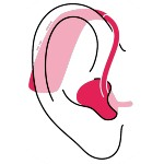Hinter-dem-Ohr Hörgeräte (HdO)