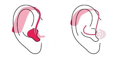 Hinter-dem-Ohr-Hörgeräte