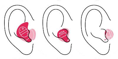 In-dem-Ohr-Hörgeräte Grafik
