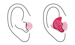 In-dem-Ohr-Hörgeräte
